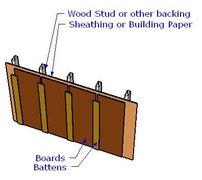 Just one of several Board and Batten construction methods