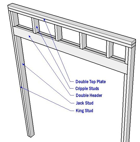 Door Header Framing | 550 x 558 · 58 kB · jpeg