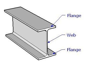 Wide Flange Section