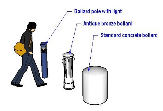 Several examples of different types of bollards