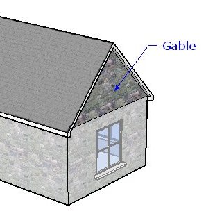 An example of a Gable